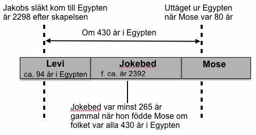 Jokebed